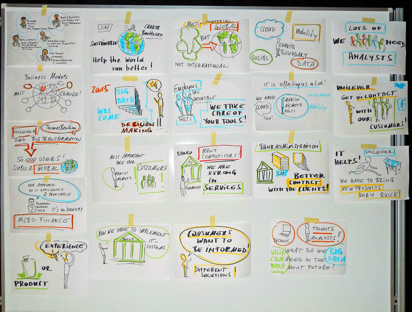 08 Juli 2013 Graphic Recording einer Diskussion 1